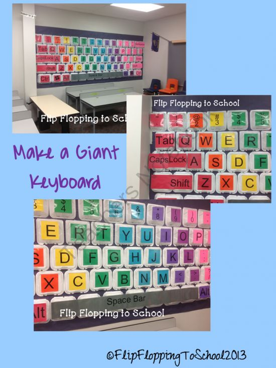 Giant Keyboard Project from FlipFloppingToSchool on TeachersNotebook.com -  (147 pages)  - Create a giant keyboard in your computer with this easy printable!