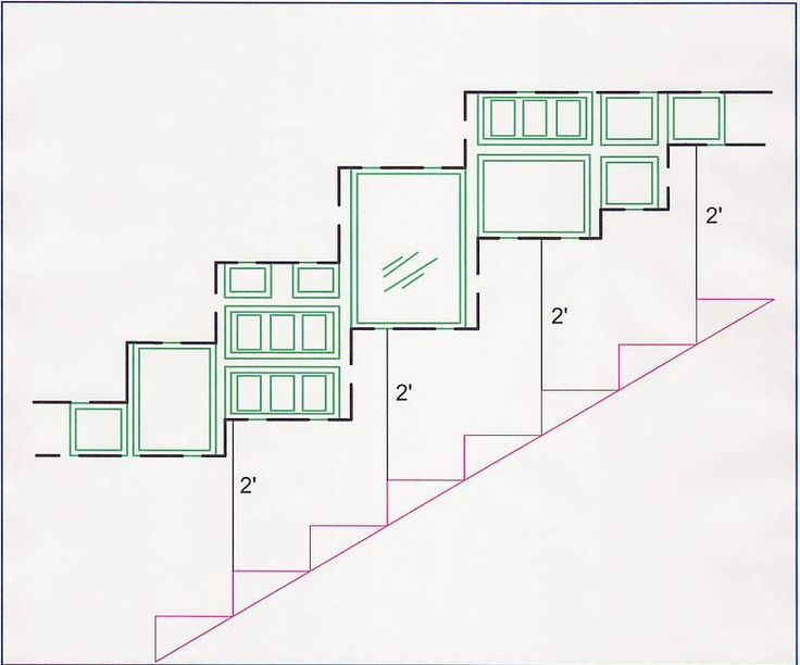 gallery wall idea for stairway