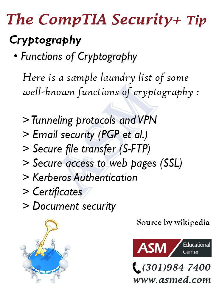 cryptography and steganography for secure communication Differences between cryptography, steganography and digital watermarking cryptography is defined as the art and science of secret writing the word itself comes from greek where the words kruptos (κρυπτοσ) and.