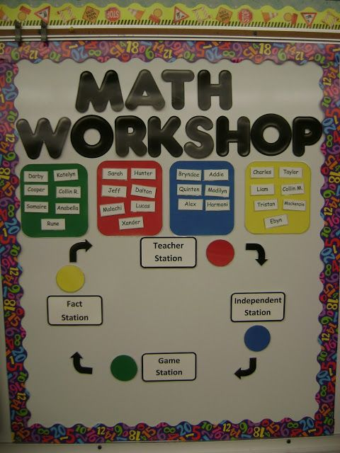 Math Workshop Adventures: Estimation, Math Notebooks, and Anchor Charts