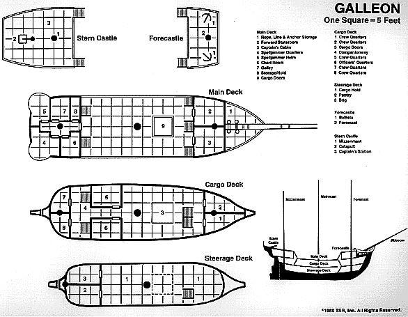 airship schematics minecraft