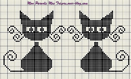 les chatons 2011