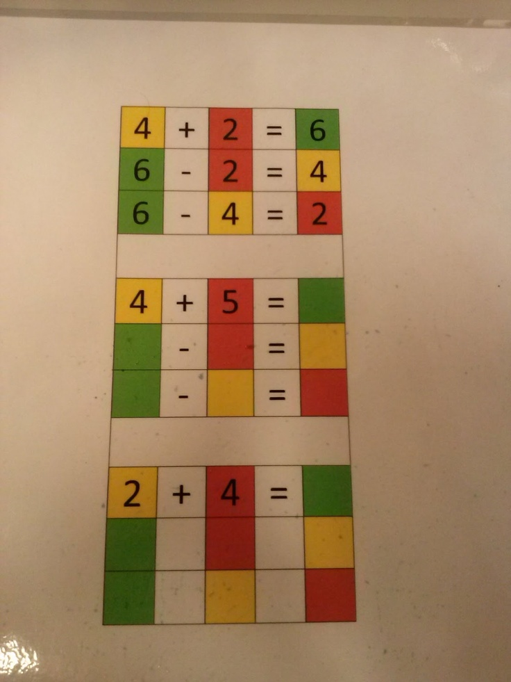 Nog een manier om sommen met 3 getallen inzichtelijk te maken.