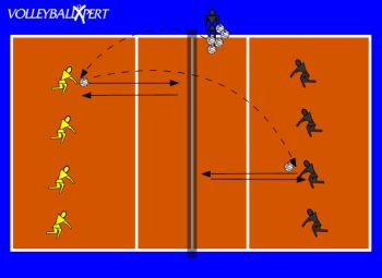 This drill is good for warm up while practicing communication and ball control.