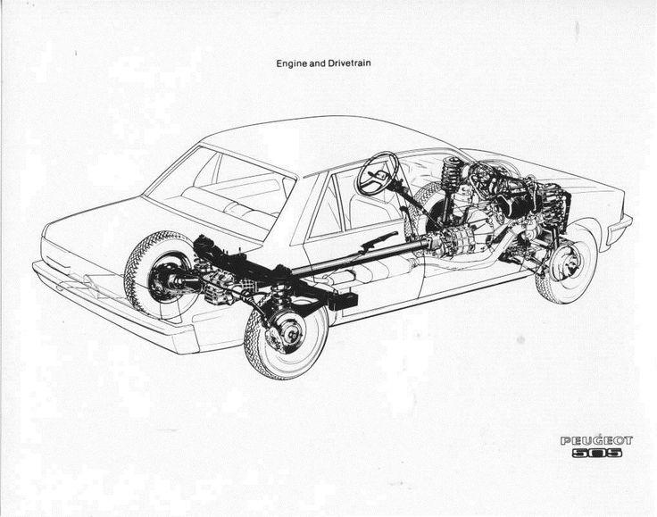1983 Peugeot 505 Engine & Drivetrain Diagram ORIGINAL