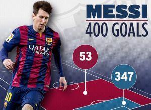Lionel_Messi_400_goles_Barcelona (5)