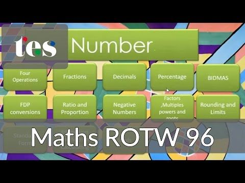 Mega PowerPoint 3 - TES Maths Resource of the Week 96 - Mr Barton Maths Blog