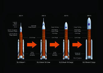 Space Launch System - Wikipedia, the free encyclopedia