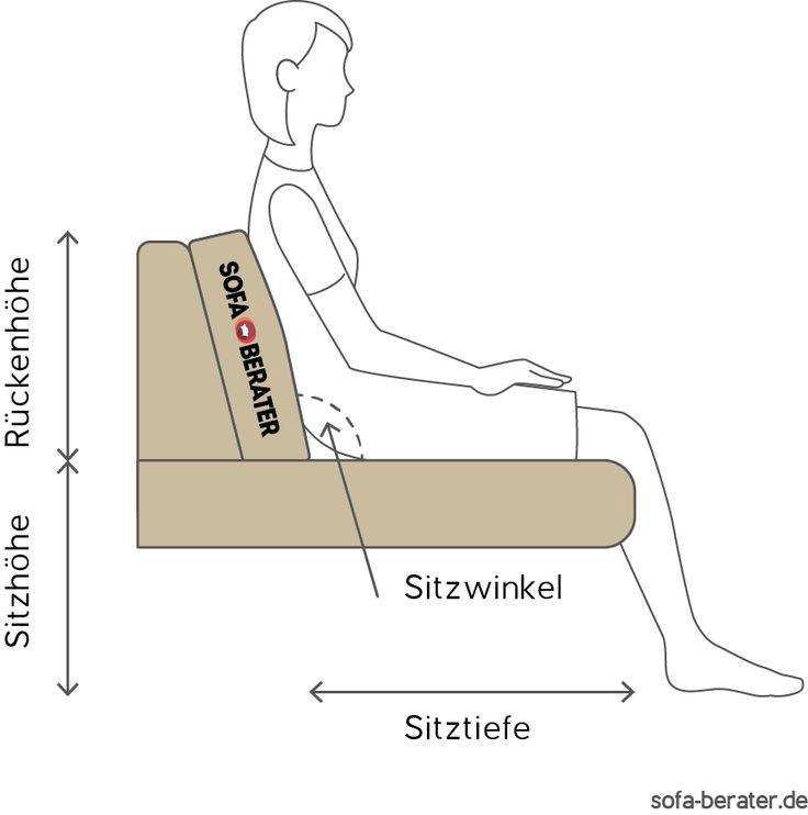 Die Optimale Sitzhohe Eines Sofas Sitzen Sofa Sofas