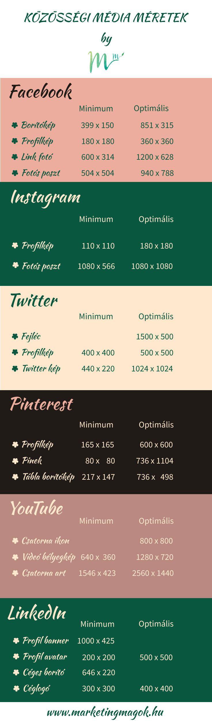 Leggyakrabban használt közösségi média méretek a MarketingMagoktól.#közösségimédiaméretek