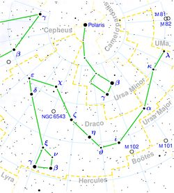 Draco constellation Thuban was considered the pole star until about 1900 BC, when the much brighter Kochab began to approach the pole as well.