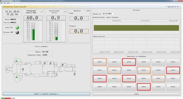 Roadheading #equipment_monitoring for Machine-building company.