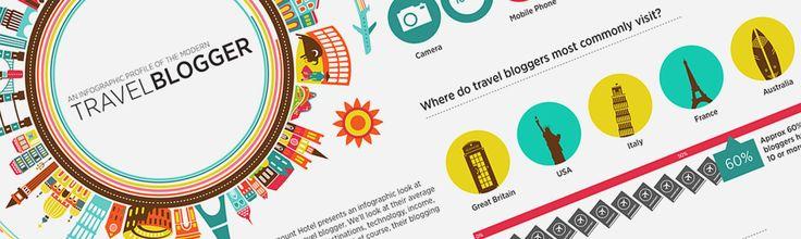 The Modern Travel Blogger. #travel #blog http://www.roundtheworldwego.com/the-modern-travel-blogger/