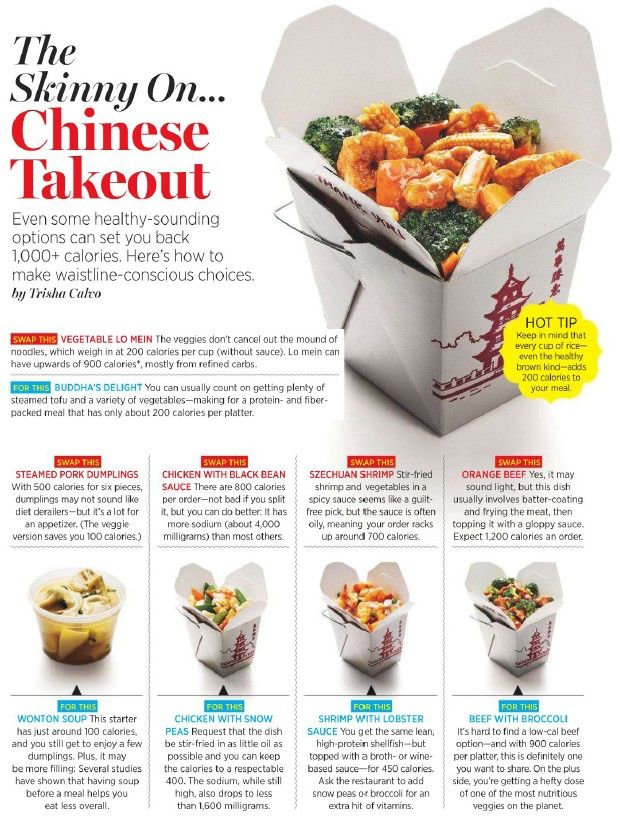 Chinese Take Out Is Eating Chinese Take Out Healthy