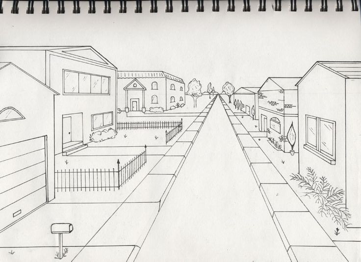 Resource posts for one point perspective perspective for Exterior 2 point perspective
