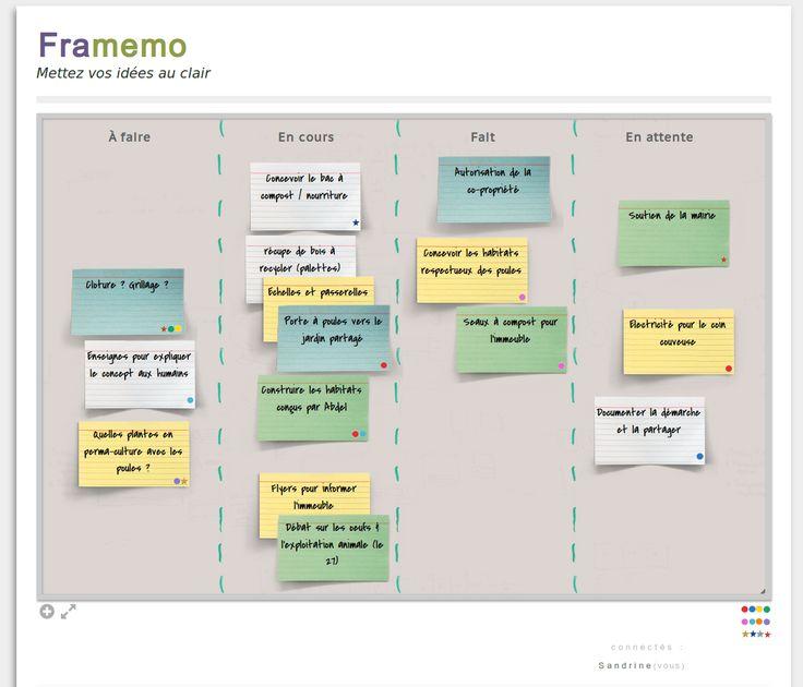 Framemo. Un tableau blanc virtuel pour des brainstormings #collaboratifs