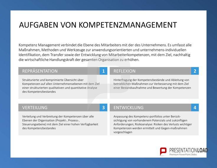 Aufgaben von Kompetenzmanagement: Kompetenz Management verbindet die Ebene des Mitarbeiters mit der des Unternehmens. Es umfasst alle Maßnahmen, Methoden und Werkzeuge zur anwendungsorientierten und unternehmens-individuellen Identifikation, dem Transfer sowie der Entwicklung von Mitarbeiterkompetenzen, mit dem Ziel, nachhaltig  die wirtschaftliche Handlungskraft der gesamten Organisation zu erhöhen. // Kompetenzmanagement für PowerPoint