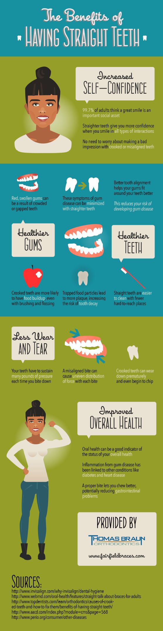 Did you know that oral health is a good indicator of overall health? Inflammation from gum disease has been linked to other conditions, including diabetes and heart disease. Find more oral health facts by reading through this Fairfield Invisalign infographic.: