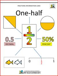 One-half information card - conversion facts and different representations