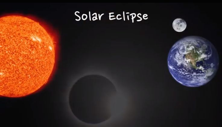 compare and contrast solar and lunar One of the most obvious differences between a solar eclipse and a lunar eclipse is the times at which each can occur solar eclipses can only happen during the day, while lunar eclipses only occur during the night.