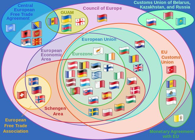 European Integration - OneEurope