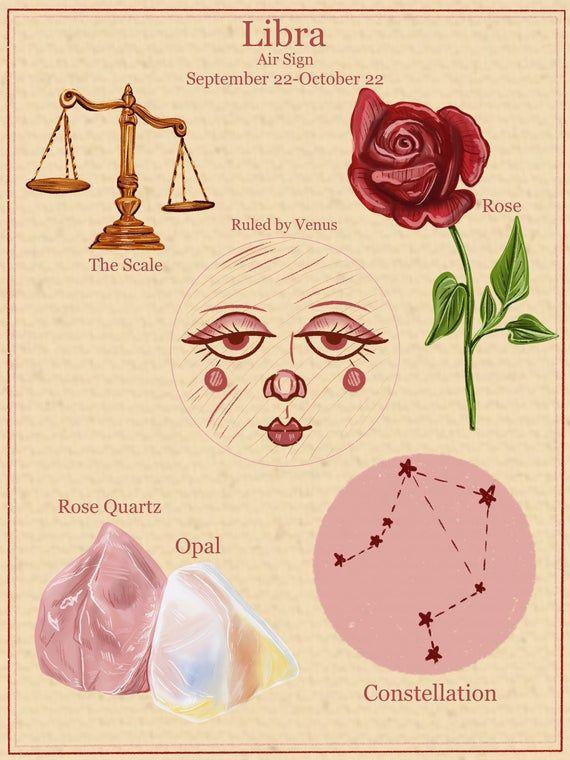 Libra Art, Zodiac Art, Sagittarius, Astrology Numerology, Zodiac Signs Astrology, Style Vintage, Vintage Fashion, Poster Wall, Poster Prints