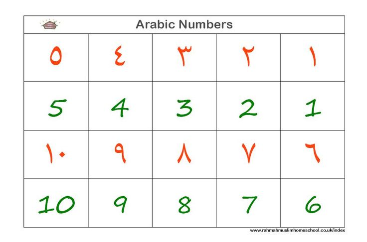 159 best numbers colours and shapes images on pinterest learning arabic letters and preschool. Black Bedroom Furniture Sets. Home Design Ideas