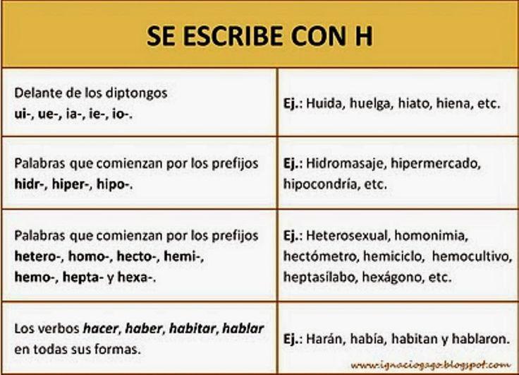 Resultado de imagen para uso de la h hie hue hum actividades