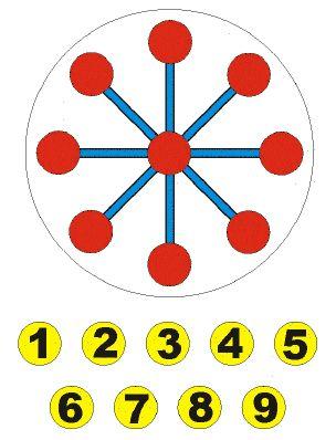 Juego matemático rueda mágica
