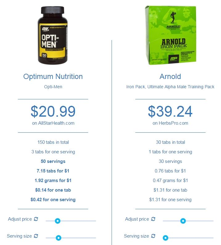 One of the best multivitamin products for men, provided by top supplemental brand and the one branded by Arnold Schwarzenegger: Opti-Men vs Arnold Iron Pack. See the full  vitamin comparison on http://www.vitaminassistant.com/compare/Optimum-Nutrition-Opti-Men-150-vs-Arnold-Iron-Pack-Alpha-Male-30.