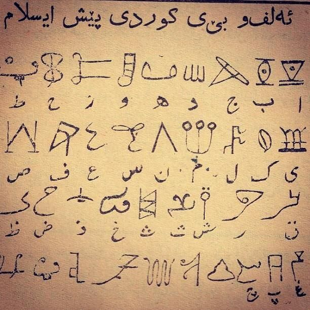 The Kurdish Alphabet before Islam
