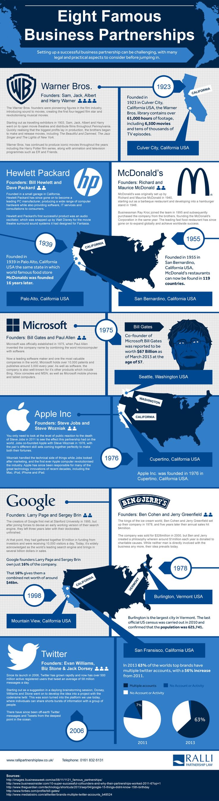 8 Famous Business Partnerships That Really Worked #Infographic #Business