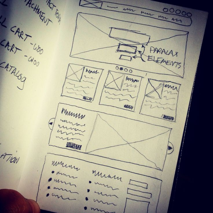 Wireframe sketches for client