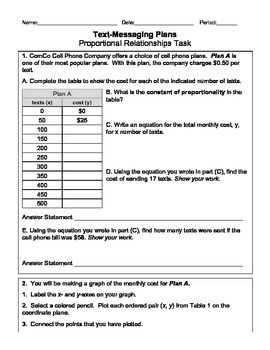 Students apply their knowledge of proportional relationships and constant of proportionality through tables and graphs by comparing two different text messaging plans. Prior knowledge of creating rate tables and graphing ordered pairs is required. Use as an individual, partner, or group activity in your classroom!Proportional Relationships Application: Comparing Text Messaging Plans by Victoria Miller is licensed under a Creative Commons Attribution 4.0 International License.Based on a work ...