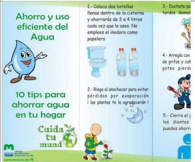 Ahorro Del Agua Conservación Del Agua Cuidado Del Agua Ahorro De Agua