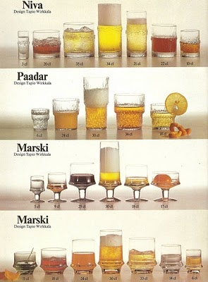 Finland- I have this glassware.