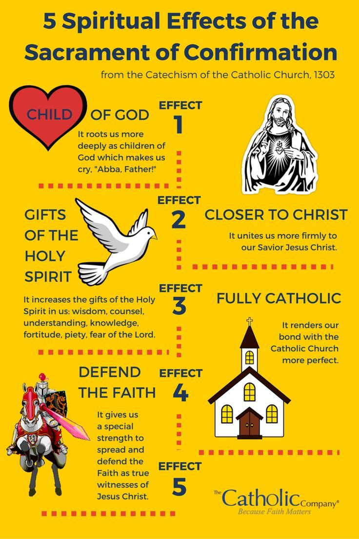 67 best sacrament confirmation images on pinterest confirmation 5 spiritual effects of the sacrament of confirmation according to the catholic catechism altavistaventures Images
