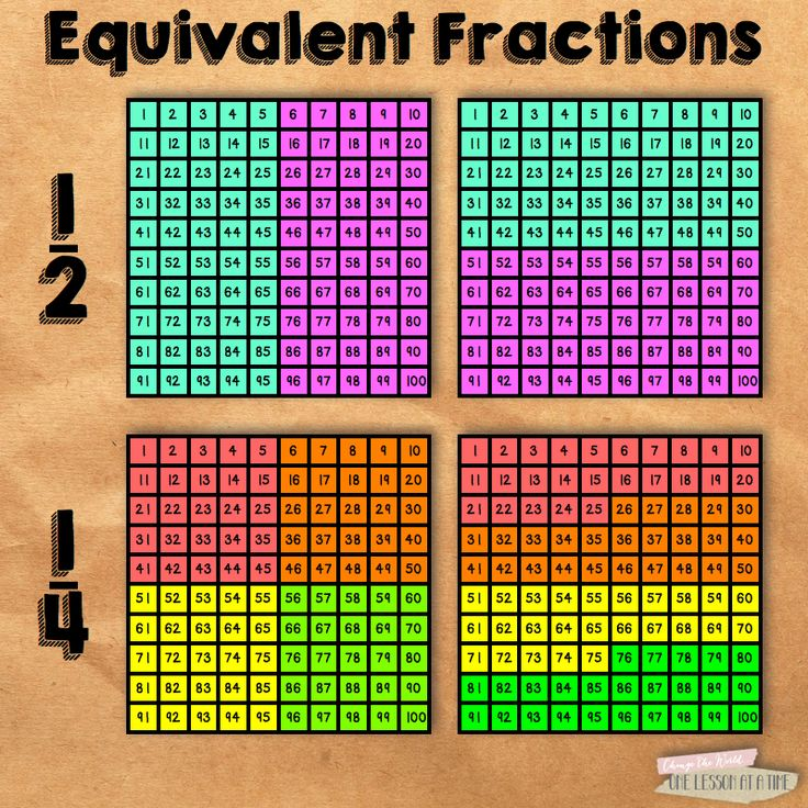 Best Math Fractions Equivalent Images On   Math