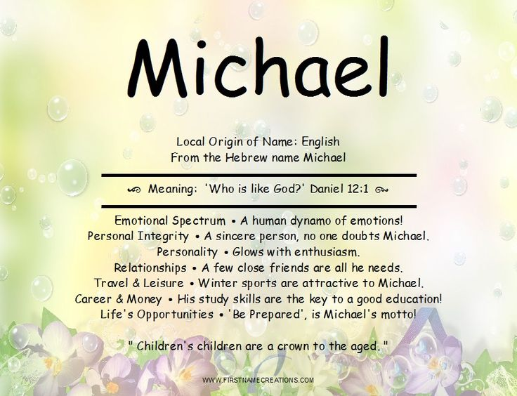 11 best Name Meaning images on Pinterest | Name meanings ...