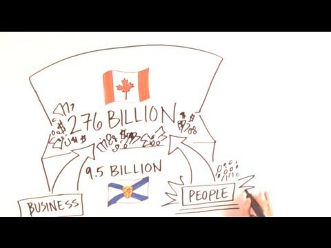 Three Minute Citizen - A collection of whiteboard animations created by Springtide Collective to help kids understand different aspects of our political system here in Canada.