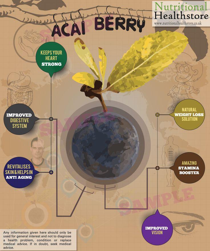 Acai Berry Benefits Wikipedia