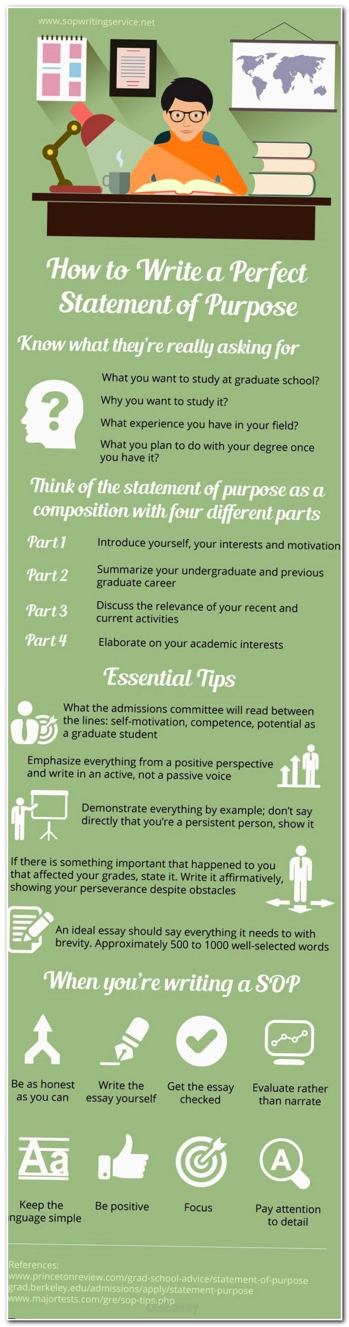 best interesting topics for presentation ideas  this infographic presentation presents on how to write a perfect statement of purpose to get more details please today on this link