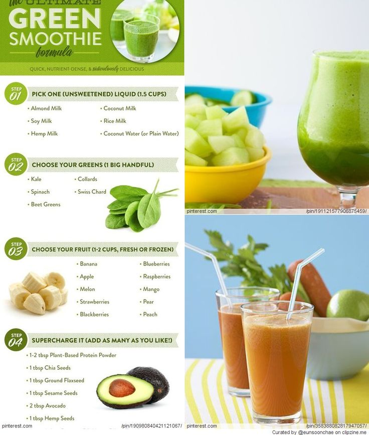 Green Smoothie Outline