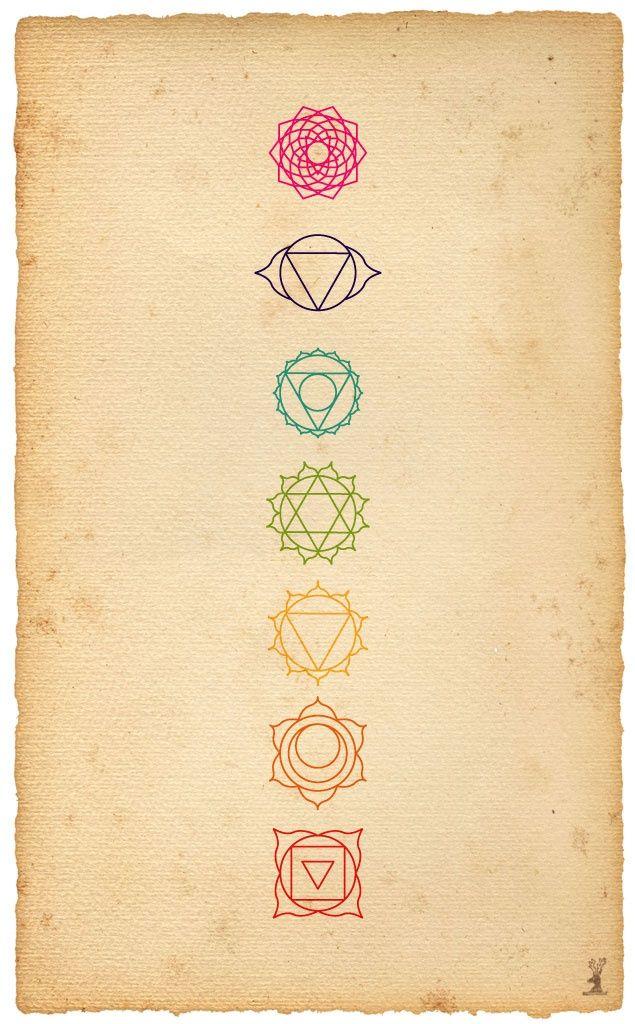 Chakras - de baixo para cima: 1) sentimento aterrada [red] 2) aceitação da mudança e outros [laranja] 3) confiança [amarelo] 4) love [green] 5) comunicação [blue] 6) sábia tomada de decisão [indigo] 7) espiritualidade [rosa]
