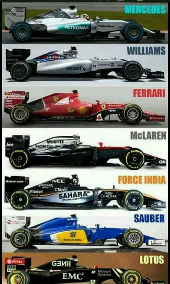 Cars f1 2015