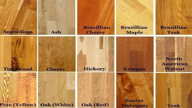 17 Best Ideas About Types Of Wood On Pinterest Wood