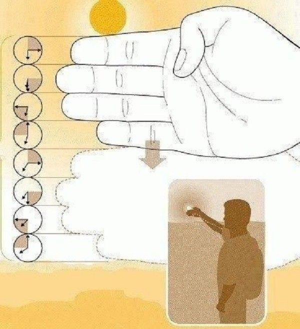 Определяем время до захода солнца с помощью пальцев.
