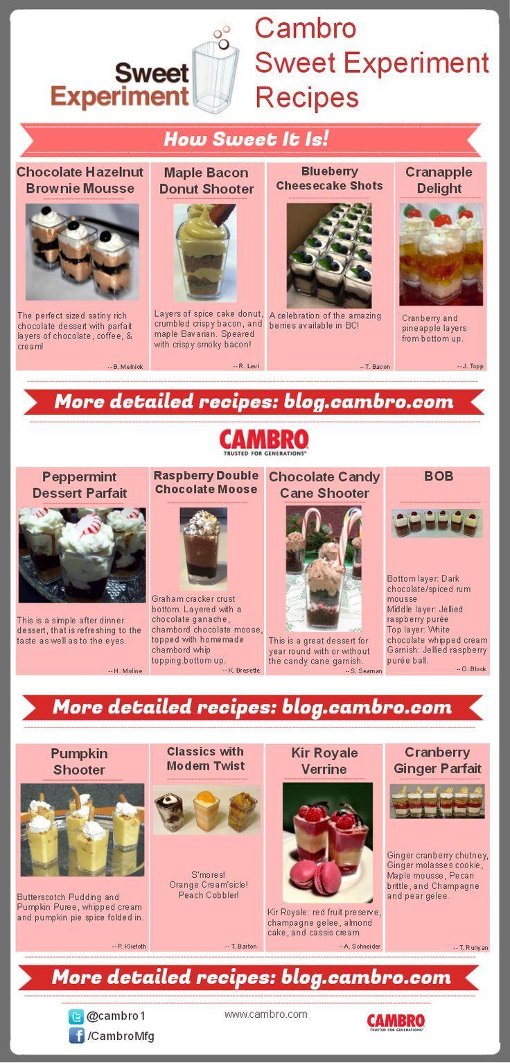 Mini Dessert Recipes - infographic @cambro1  blog.cambro.com
