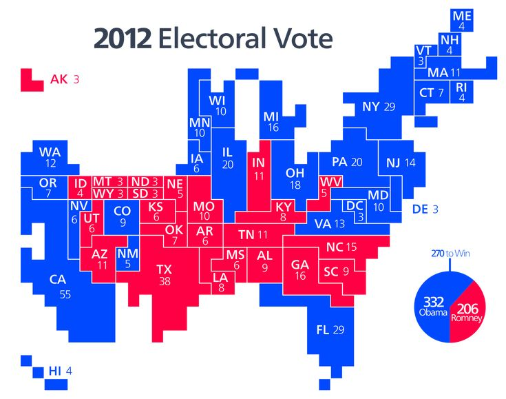 Proportional Electoral College Map