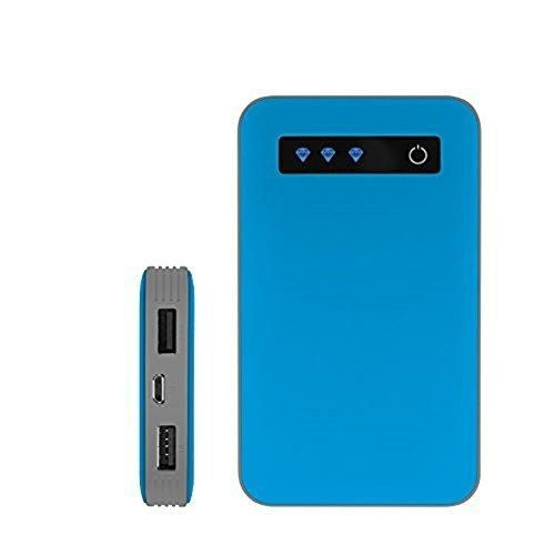 iJoy Portable Charger Ultra-Slim 10000mAh Power 10K Power Bank (Blue)
